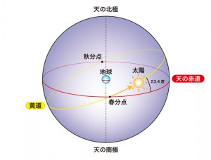 shunbunten-thumb-550x418-4119